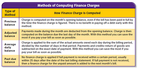 How finance change is computed