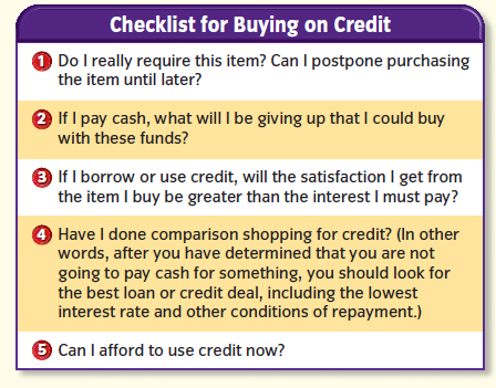 Checklist for Buying on Credit