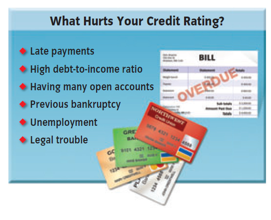 What Hurts Your Credit Rating