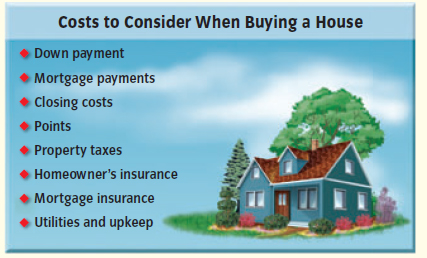 costs to consider when buying a house