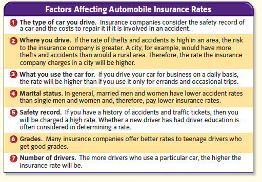 factors affecting automobile insurance rates