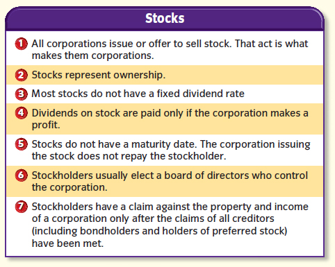 Differences Between Stocks and Bonds