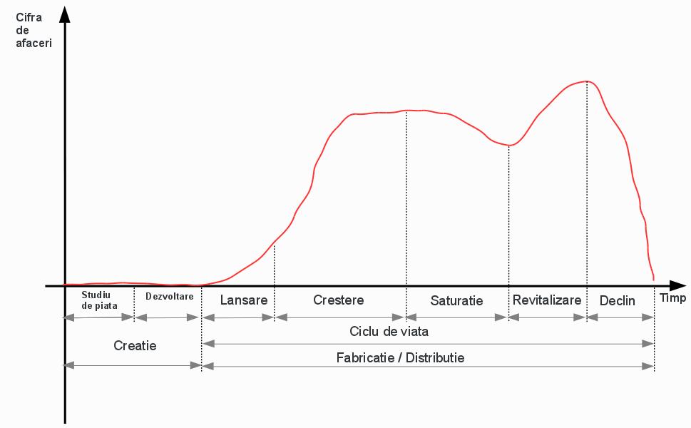 diagrama ciclului de viață pentru tenă helmintiaza ajută